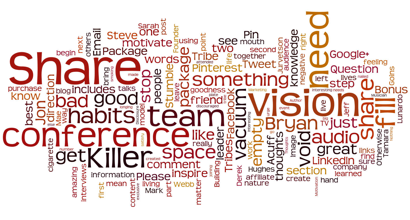 Wordle September