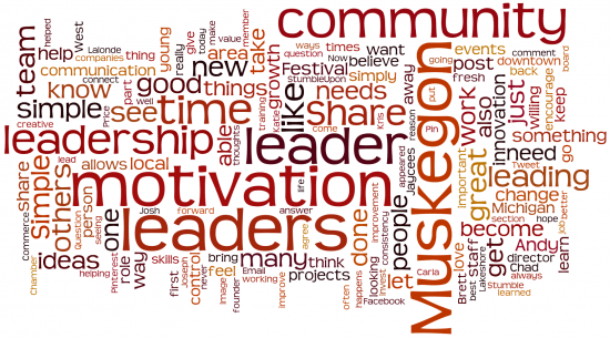 Image via Wordle.net