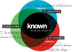 How are you known?