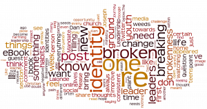 Wordle September 2013