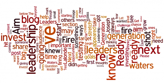 Image via Wordle