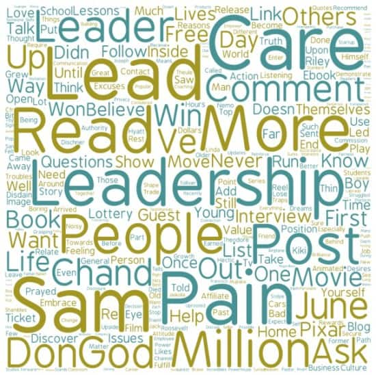 Most used words in June 2015