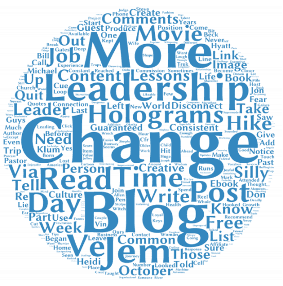 most used words in october 2015