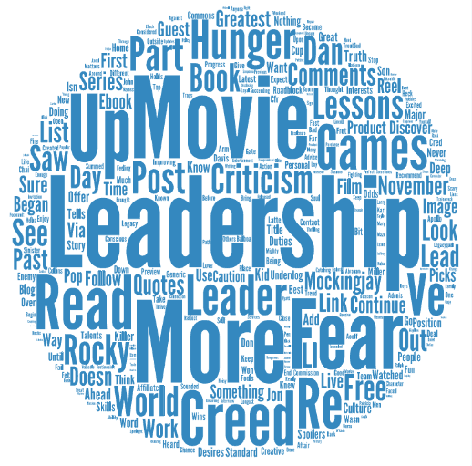 November most used words
