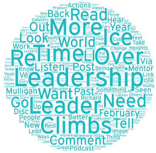 Most used words of February 2016